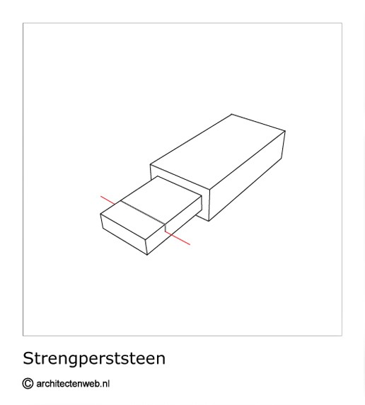 Strengperssteen